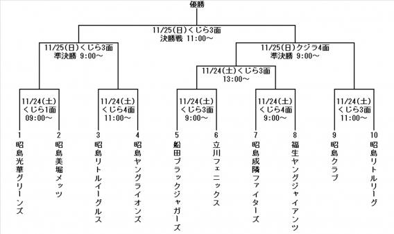 第13回 昭島リトルシニア杯大会のお知らせ